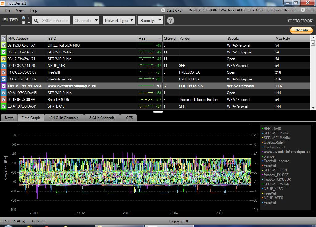 Realtek RTL8029 PCI Ethernet NIC Drivers